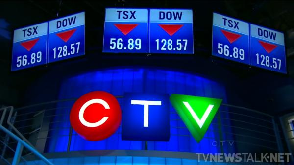 Stock graphics on monitors