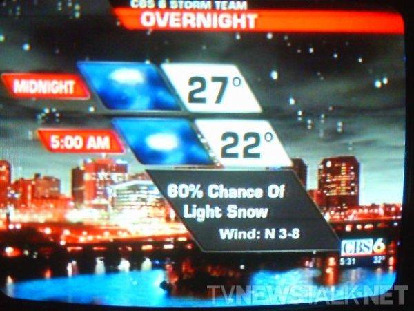 WTVR Richmond - Overnight Weather Graphic