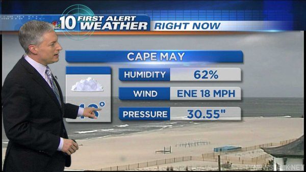 Right Now in Cape May