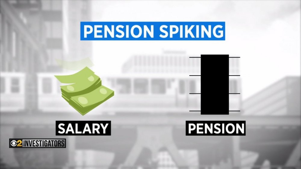cta-pension-spiking.thumb.jpg.d08584315c3cc25f8af03dff4e3ebd42.jpg