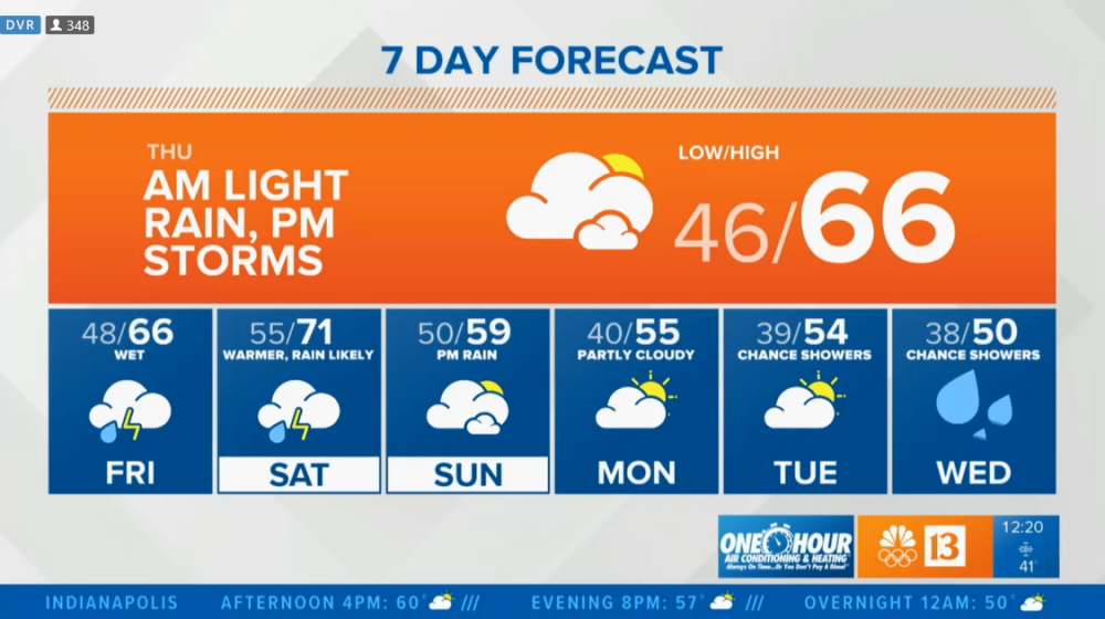 wthr 7day.PNG